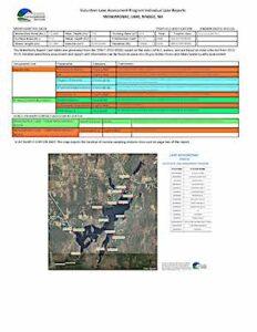 2020 Lake report